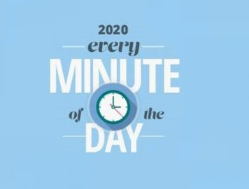 what happens on the internet every minute 2020 version infographic ou1ucmuxpd3g5h9qritn0v8e8svenkf3tzoepjaaoc - Home